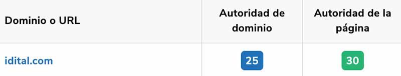 Domain authority ejemplo