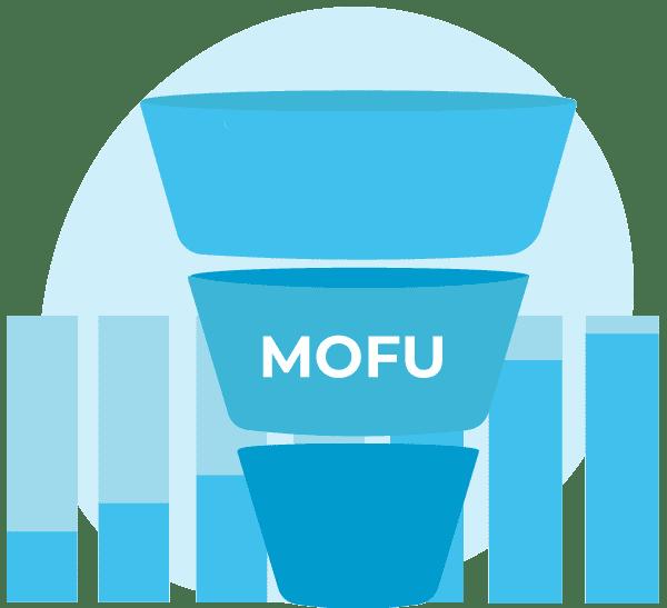 MOFU Funnel